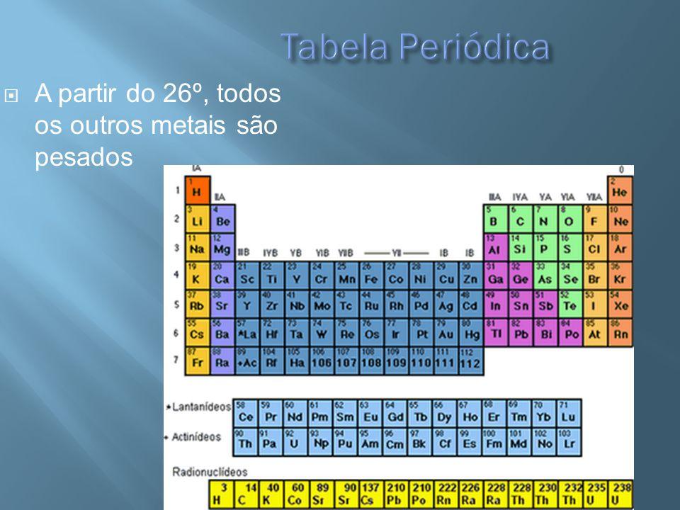 A partir do 26º, todos os outros metais são pesados