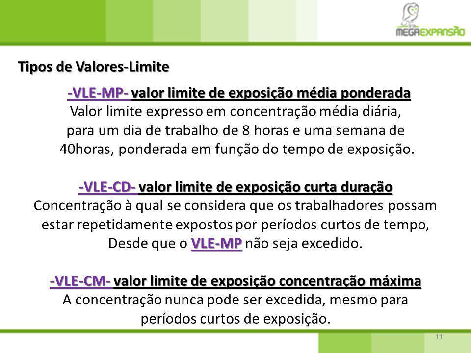 11 -VLE-MP- valor limite de exposição média ponderada -VLE-MP- valor limite de exposição média ponderada Valor limite expresso em concentração média diária, para um dia de trabalho de 8 horas e uma semana de 40horas, ponderada em função do tempo de exposição.