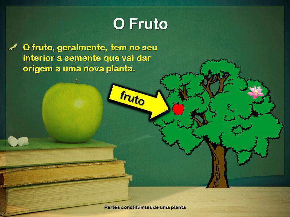 O fruto, geralmente, tem no seu interior a semente que vai dar origem a uma nova planta. O fruto, geralmente, tem no seu interior a semente que vai da