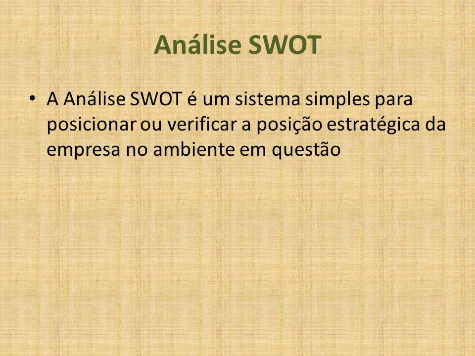 Análise SWOT A Análise SWOT é um sistema simples para posicionar ou verificar a posição estratégica da empresa no ambiente em questão