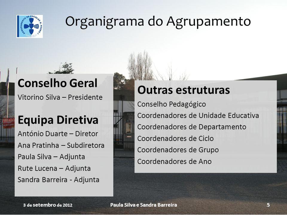 Organigrama do Agrupamento Outras estruturas Conselho Pedagógico Coordenadores de Unidade Educativa Coordenadores de Departamento Coordenadores de Cic
