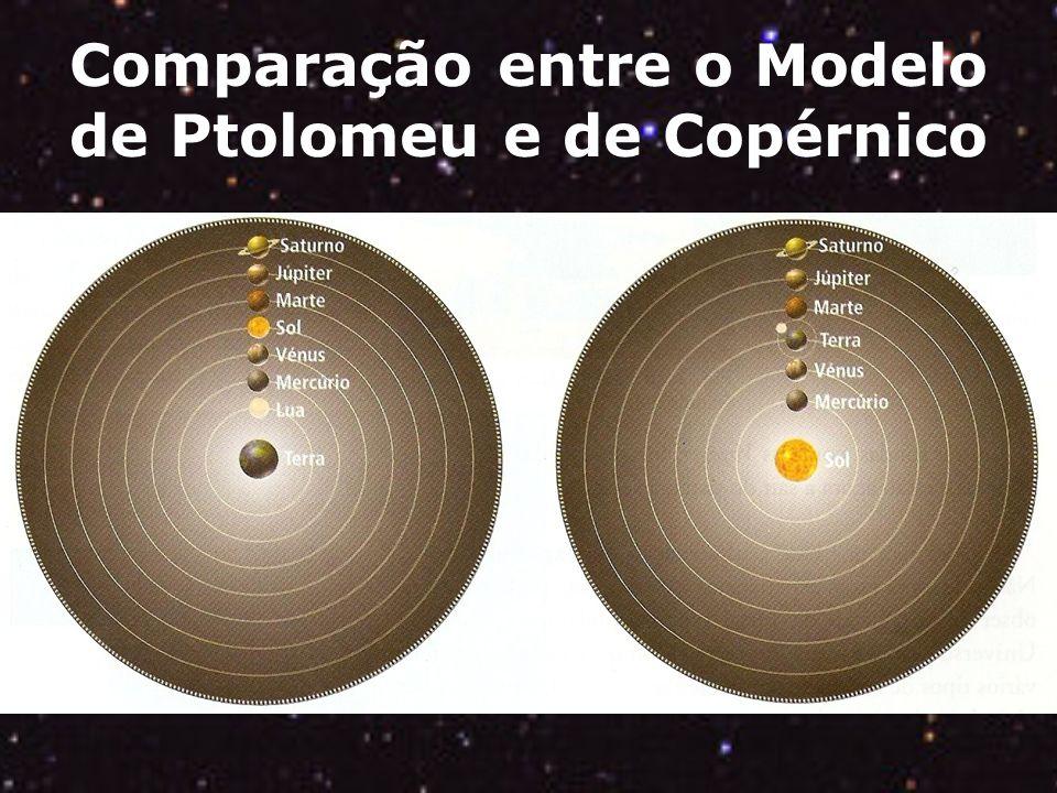 Comparação entre o Modelo de Ptolomeu e de Copérnico