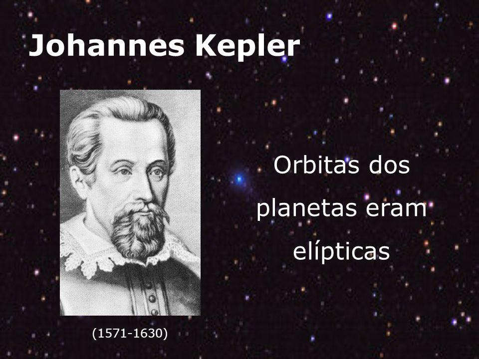 Johannes Kepler (1571-1630) Orbitas dos planetas eram elípticas