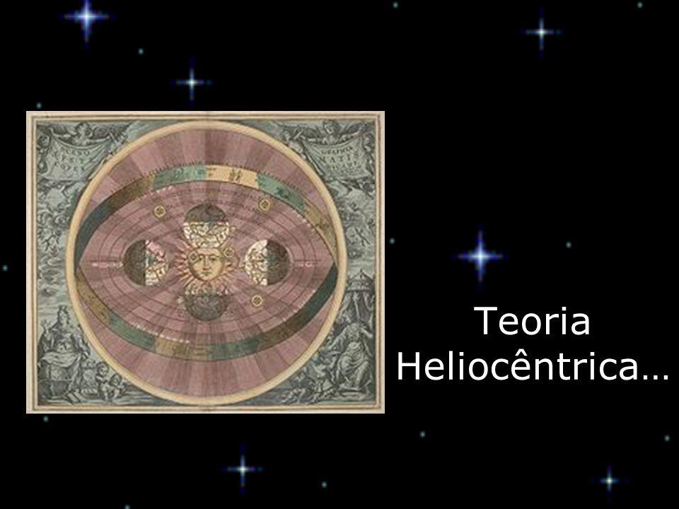 Teoria Heliocêntrica…