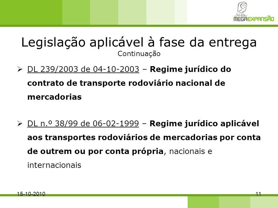Legislação aplicável à fase da entrega Continuação DL 239/2003 de 04-10-2003 – Regime jurídico do contrato de transporte rodoviário nacional de mercad