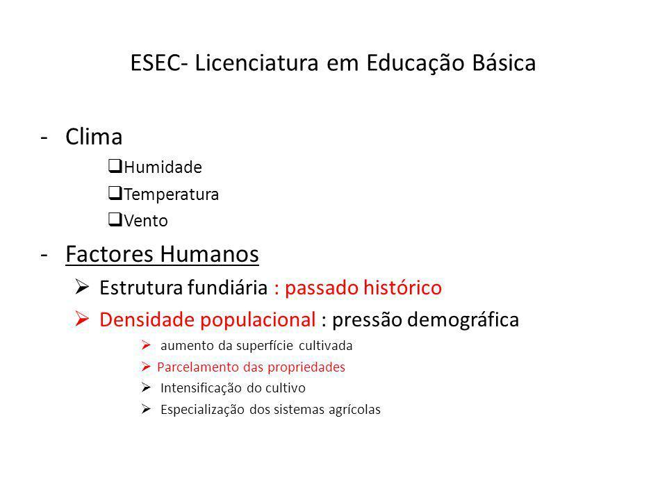 ESEC- Licenciatura em Educação Básica -Clima Humidade Temperatura Vento -Factores Humanos Estrutura fundiária : passado histórico Densidade populacion