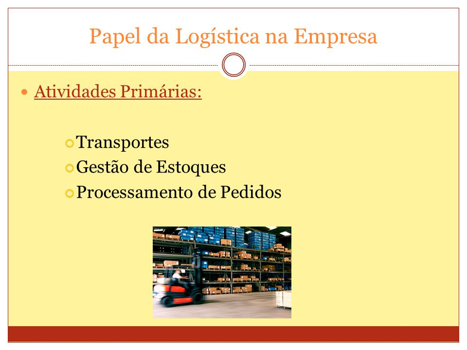 Papel da Logística nas Empresas Atividades Secundárias: Armazenagem Manuseio de Materiais Embalagem de Proteção Programação de Produtos Manutenção de Informação