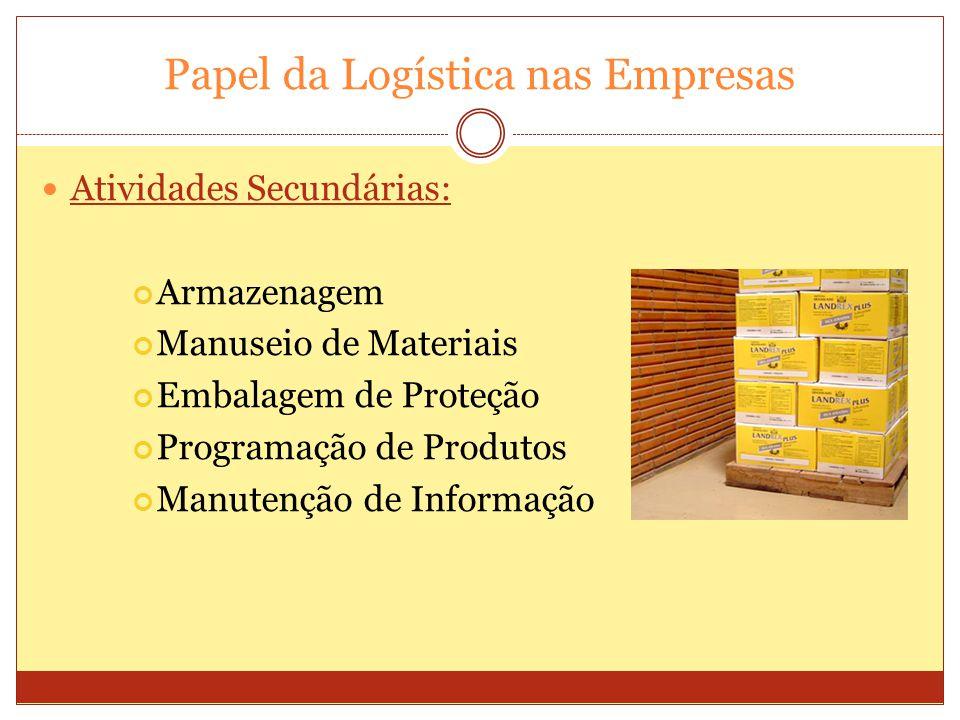 Papel da Logística nas Empresas Atividades Secundárias: Armazenagem Manuseio de Materiais Embalagem de Proteção Programação de Produtos Manutenção de