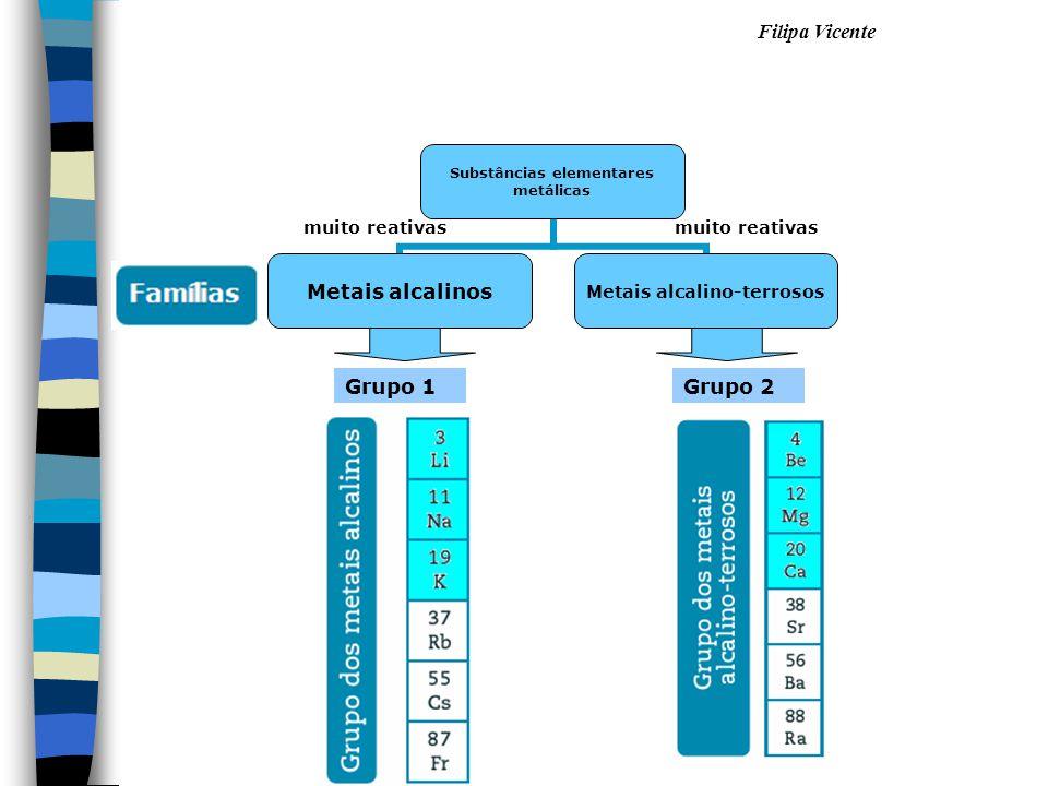 Substâncias elementares metálicas Metais alcalinos Metais alcalino- terrosos muito reativas Grupo 1Grupo 2