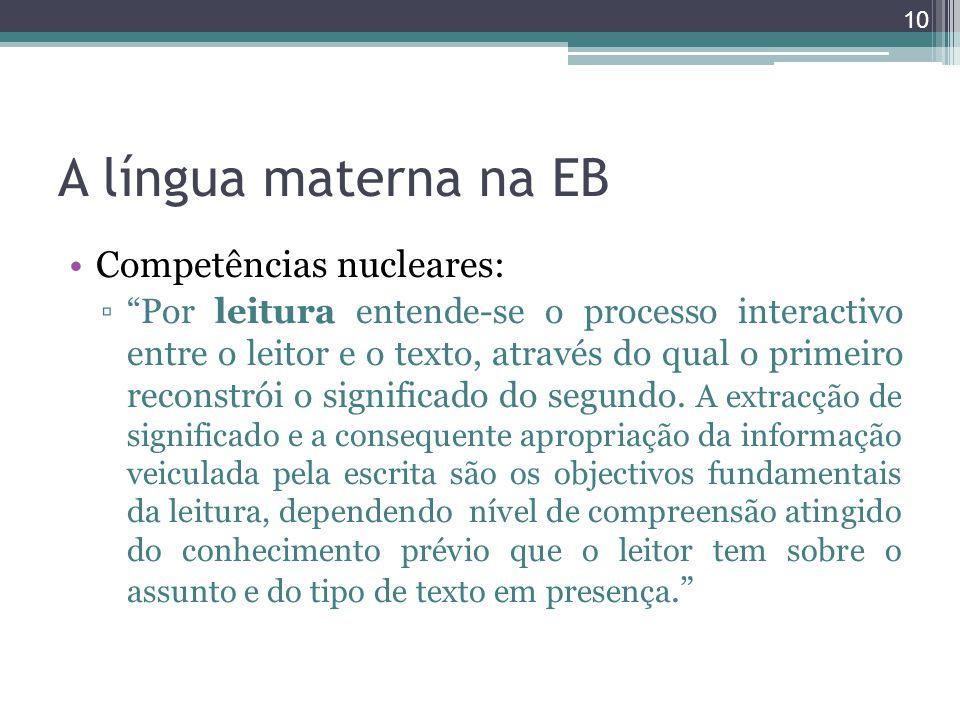 A língua materna na EB Competências nucleares: Por leitura entende-se o processo interactivo entre o leitor e o texto, através do qual o primeiro reco