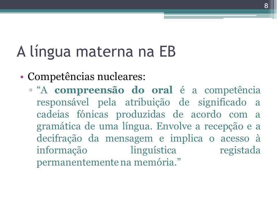 A língua materna na EB Competências nucleares: A compreensão do oral é a competência responsável pela atribuição de significado a cadeias fónicas prod