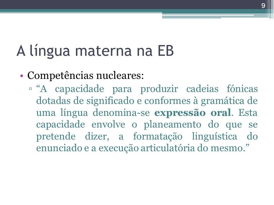 A língua materna na EB Competências nucleares: A capacidade para produzir cadeias fónicas dotadas de significado e conformes à gramática de uma língua