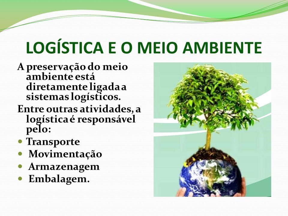 LOGÍSTICA E O MEIO AMBIENTE Transporte A necessidade de políticas e de planejamento relacionados ao transporte é inquestionável.