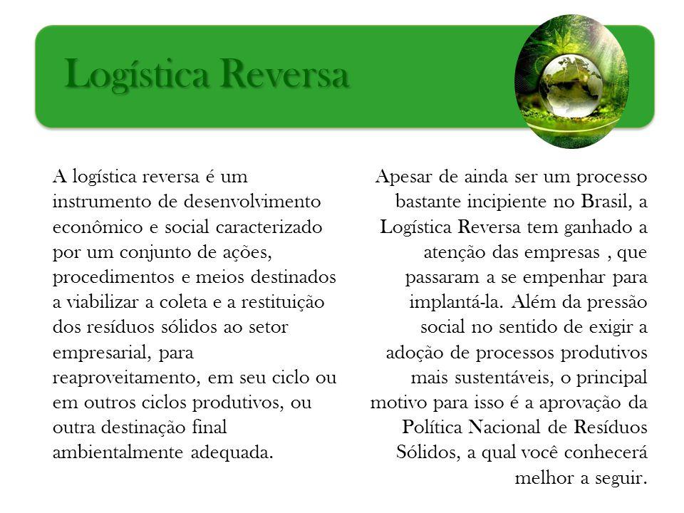 Logística Reversa A logística reversa é um instrumento de desenvolvimento econômico e social caracterizado por um conjunto de ações, procedimentos e m