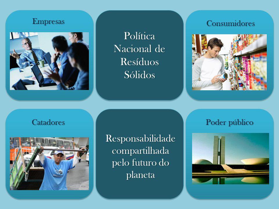 Empresas Catadores Consumidores Poder público Política Nacional de Resíduos Sólidos Responsabilidade compartilhada pelo futuro do planeta