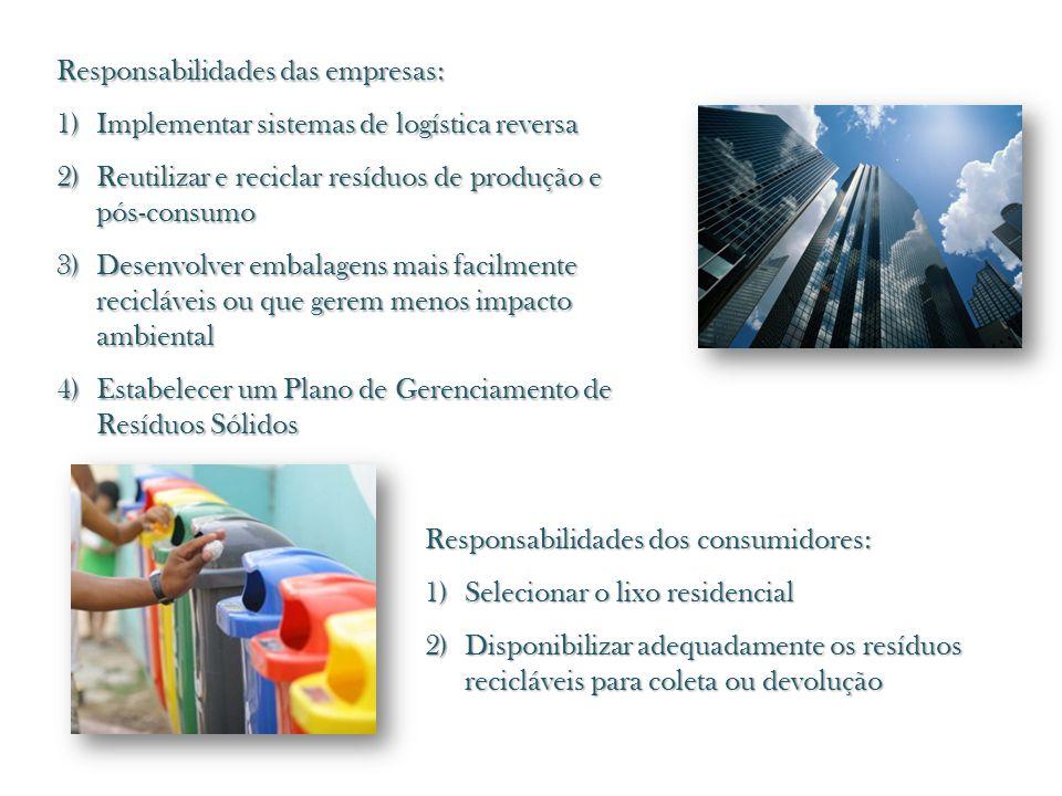 Responsabilidades das empresas: 1)Implementar sistemas de logística reversa 2)Reutilizar e reciclar resíduos de produção e pós-consumo 3)Desenvolver embalagens mais facilmente recicláveis ou que gerem menos impacto ambiental 4)Estabelecer um Plano de Gerenciamento de Resíduos Sólidos Responsabilidades dos consumidores: 1)Selecionar o lixo residencial 2)Disponibilizar adequadamente os resíduos recicláveis para coleta ou devolução