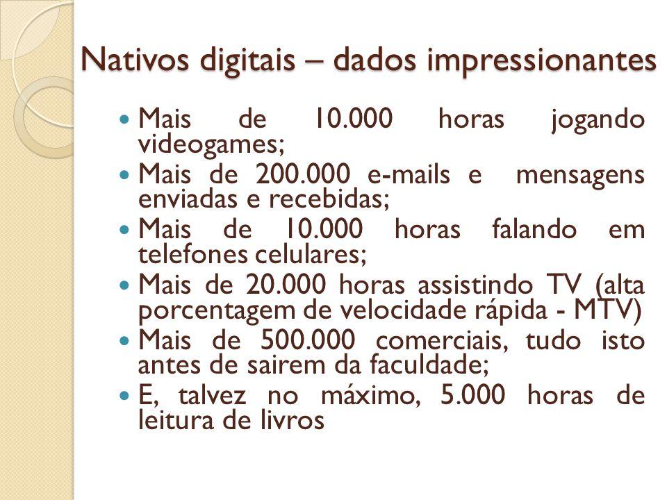 Nativos digitais – dados impressionantes Mais de 10.000 horas jogando videogames; Mais de 200.000 e-mails e mensagens enviadas e recebidas; Mais de 10