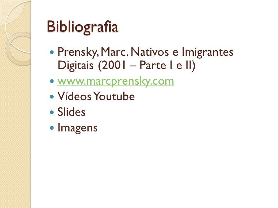 Bibliografia Prensky, Marc. Nativos e Imigrantes Digitais (2001 – Parte I e II) www.marcprensky.com Vídeos Youtube Slides Imagens
