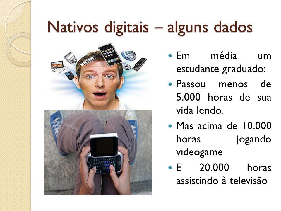Nativos digitais – alguns dados Em média um estudante graduado: Passou menos de 5.000 horas de sua vida lendo, Mas acima de 10.000 horas jogando video