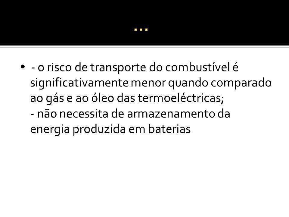- o risco de transporte do combustível é significativamente menor quando comparado ao gás e ao óleo das termoeléctricas; - não necessita de armazenamento da energia produzida em baterias