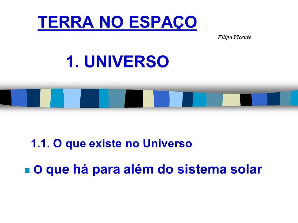 Filipa Vicente TERRA NO ESPAÇO 1. UNIVERSO 1.1. O que existe no Universo n O que há para além do sistema solar