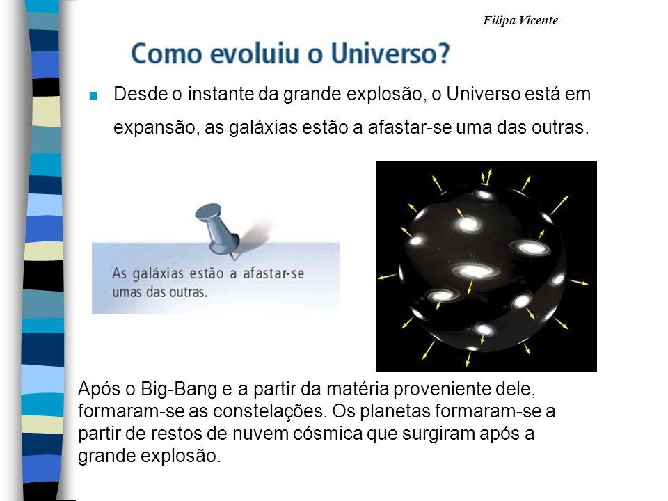 nDnDesde o instante da grande explosão, o Universo está em expansão, as galáxias estão a afastar-se uma das outras. Após o Big-Bang e a partir da maté
