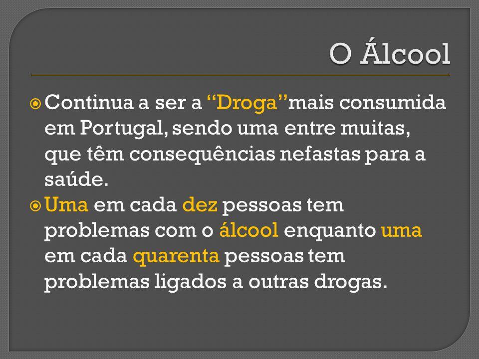 Continua a ser a Drogamais consumida em Portugal, sendo uma entre muitas, que têm consequências nefastas para a saúde. Uma em cada dez pessoas tem pro