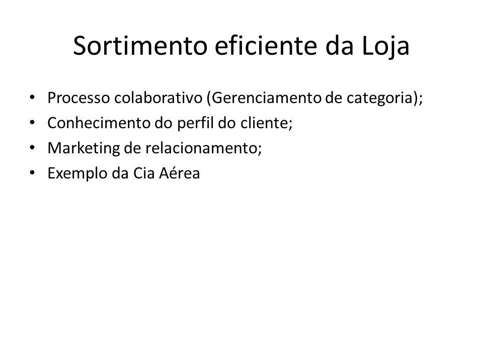 Sortimento eficiente da Loja Processo colaborativo (Gerenciamento de categoria); Conhecimento do perfil do cliente; Marketing de relacionamento; Exemplo da Cia Aérea