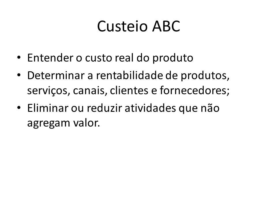Custeio ABC Entender o custo real do produto Determinar a rentabilidade de produtos, serviços, canais, clientes e fornecedores; Eliminar ou reduzir atividades que não agregam valor.