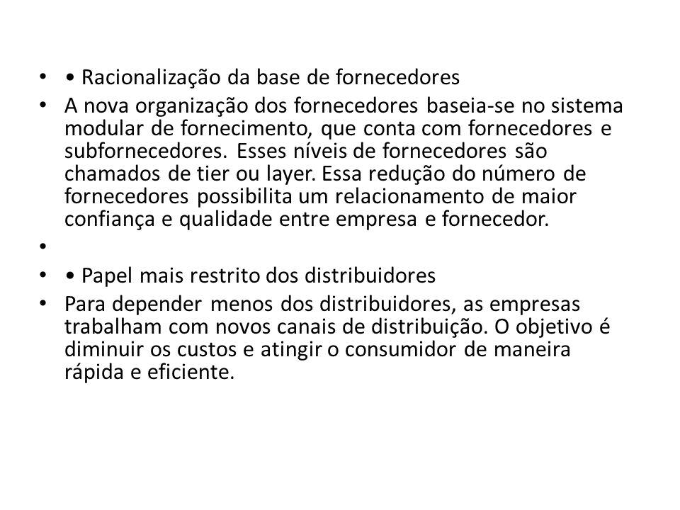 Racionalização da base de fornecedores A nova organização dos fornecedores baseia-se no sistema modular de fornecimento, que conta com fornecedores e subfornecedores.