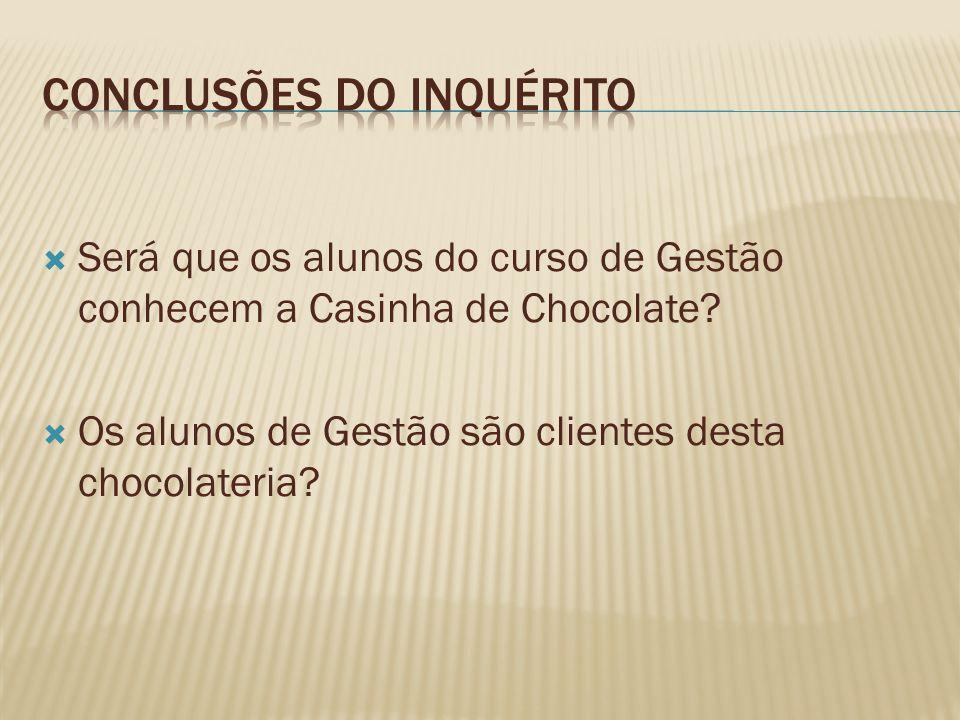 Será que os alunos do curso de Gestão conhecem a Casinha de Chocolate? Os alunos de Gestão são clientes desta chocolateria?