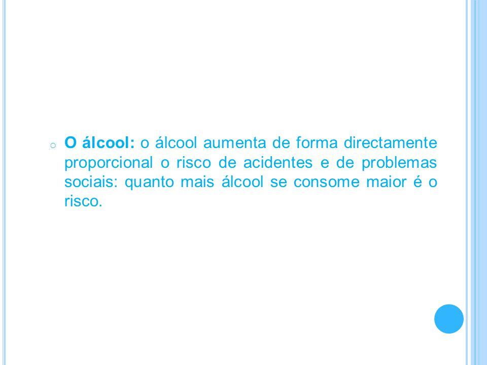 o O álcool: o álcool aumenta de forma directamente proporcional o risco de acidentes e de problemas sociais: quanto mais álcool se consome maior é o r