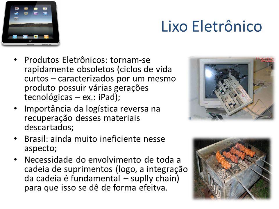 Lixo Eletrônico Produtos Eletrônicos: tornam-se rapidamente obsoletos (ciclos de vida curtos – caracterizados por um mesmo produto possuir várias gera