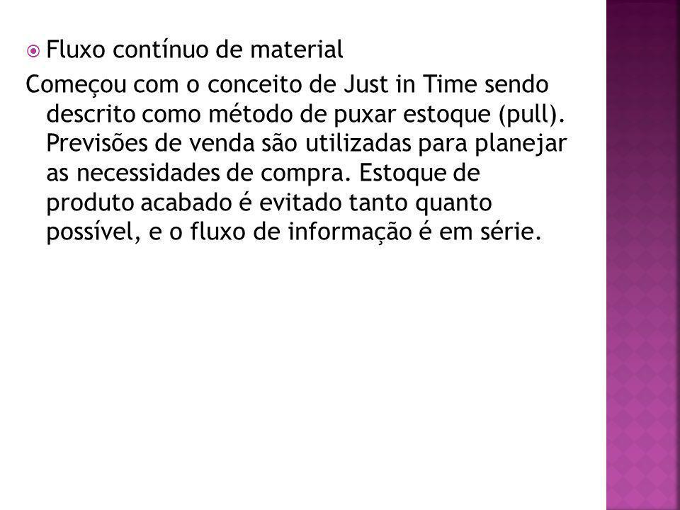 Fluxo contínuo de material Começou com o conceito de Just in Time sendo descrito como método de puxar estoque (pull). Previsões de venda são utilizada