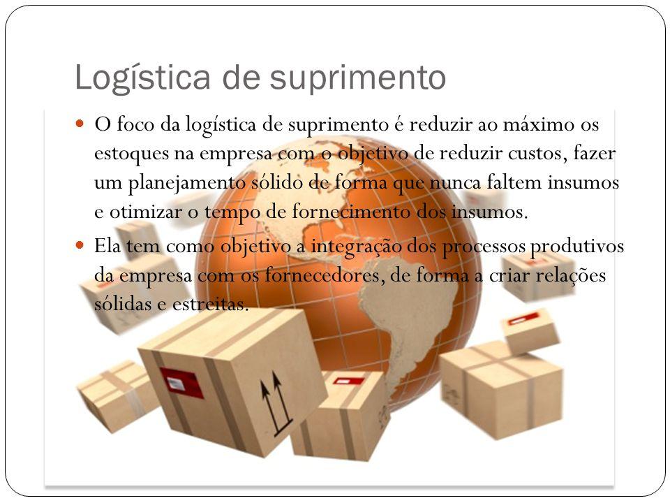 Logística de suprimento O foco da logística de suprimento é reduzir ao máximo os estoques na empresa com o objetivo de reduzir custos, fazer um planej