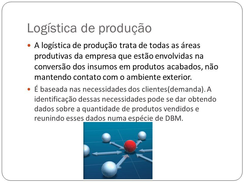 Logística de produção A logística de produção trata de todas as áreas produtivas da empresa que estão envolvidas na conversão dos insumos em produtos