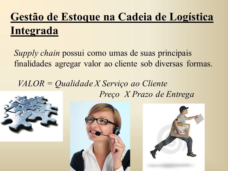 Gestão de Estoque na Cadeia de Logística Integrada Supply chain possui como umas de suas principais finalidades agregar valor ao cliente sob diversas