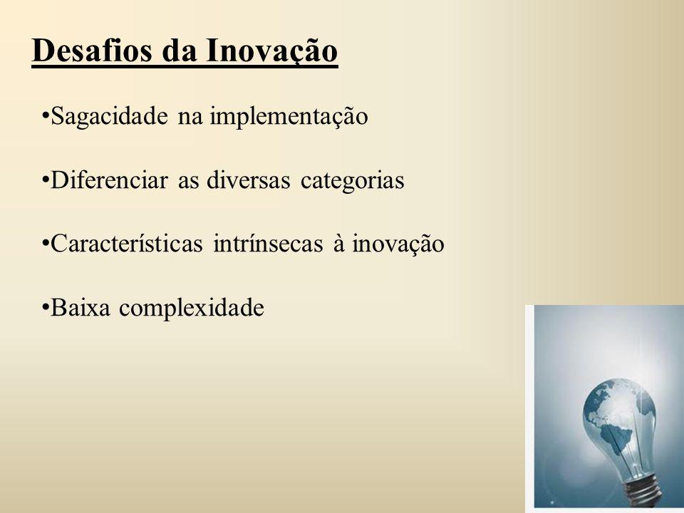 Desafios da Inovação Sagacidade na implementação Diferenciar as diversas categorias Características intrínsecas à inovação Baixa complexidade