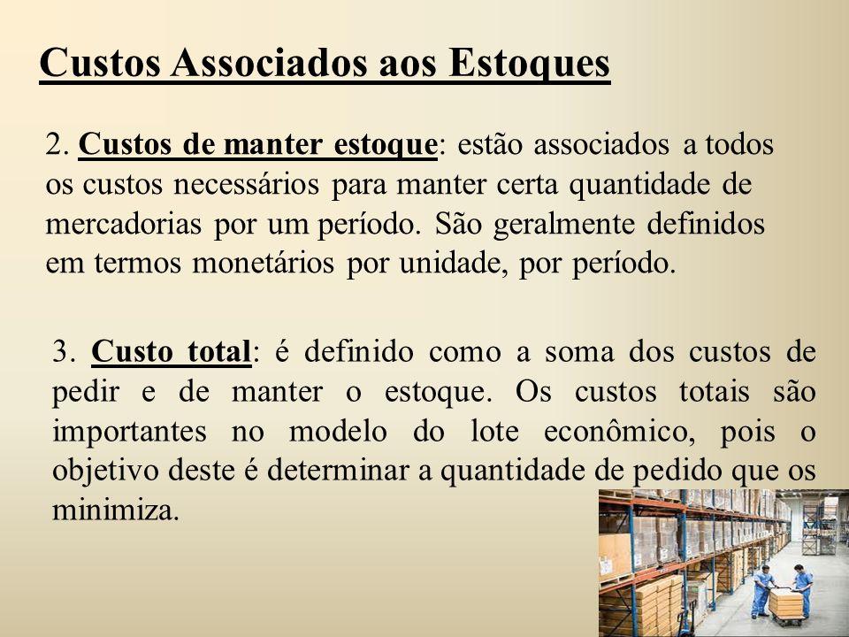 Custos Associados aos Estoques 2. Custos de manter estoque: estão associados a todos os custos necessários para manter certa quantidade de mercadorias