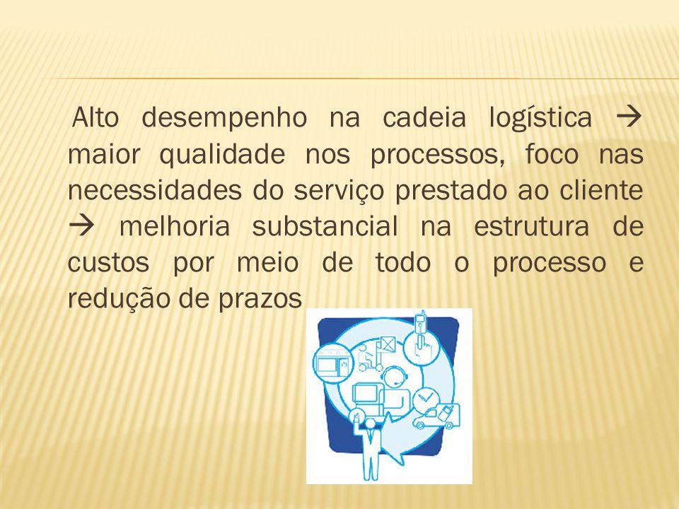 Alto desempenho na cadeia logística maior qualidade nos processos, foco nas necessidades do serviço prestado ao cliente melhoria substancial na estrut