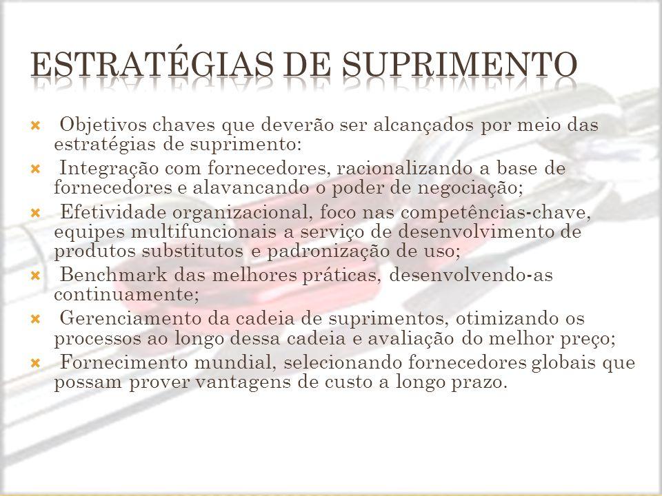 Objetivos chaves que deverão ser alcançados por meio das estratégias de suprimento: Integração com fornecedores, racionalizando a base de fornecedores e alavancando o poder de negociação; Efetividade organizacional, foco nas competências-chave, equipes multifuncionais a serviço de desenvolvimento de produtos substitutos e padronização de uso; Benchmark das melhores práticas, desenvolvendo-as continuamente; Gerenciamento da cadeia de suprimentos, otimizando os processos ao longo dessa cadeia e avaliação do melhor preço; Fornecimento mundial, selecionando fornecedores globais que possam prover vantagens de custo a longo prazo.