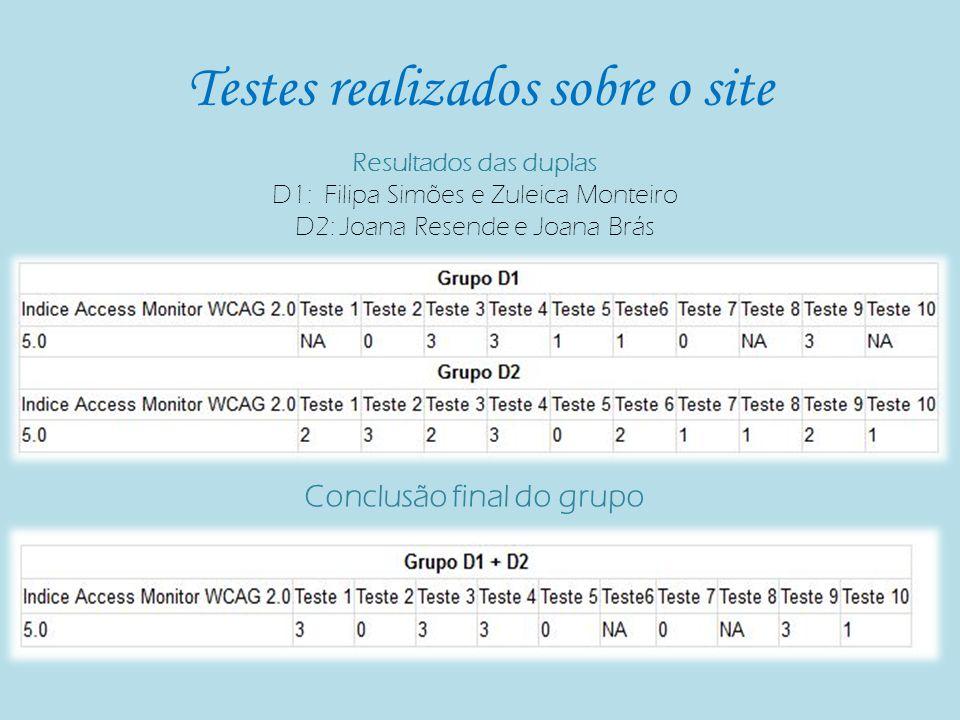 Testes realizados sobre o site Resultados das duplas D1: Filipa Simões e Zuleica Monteiro D2: Joana Resende e Joana Brás Conclusão final do grupo