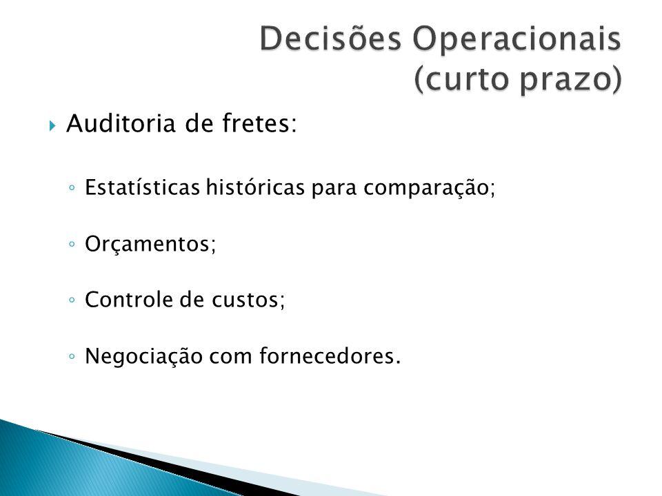 Auditoria de fretes: Estatísticas históricas para comparação; Orçamentos; Controle de custos; Negociação com fornecedores.