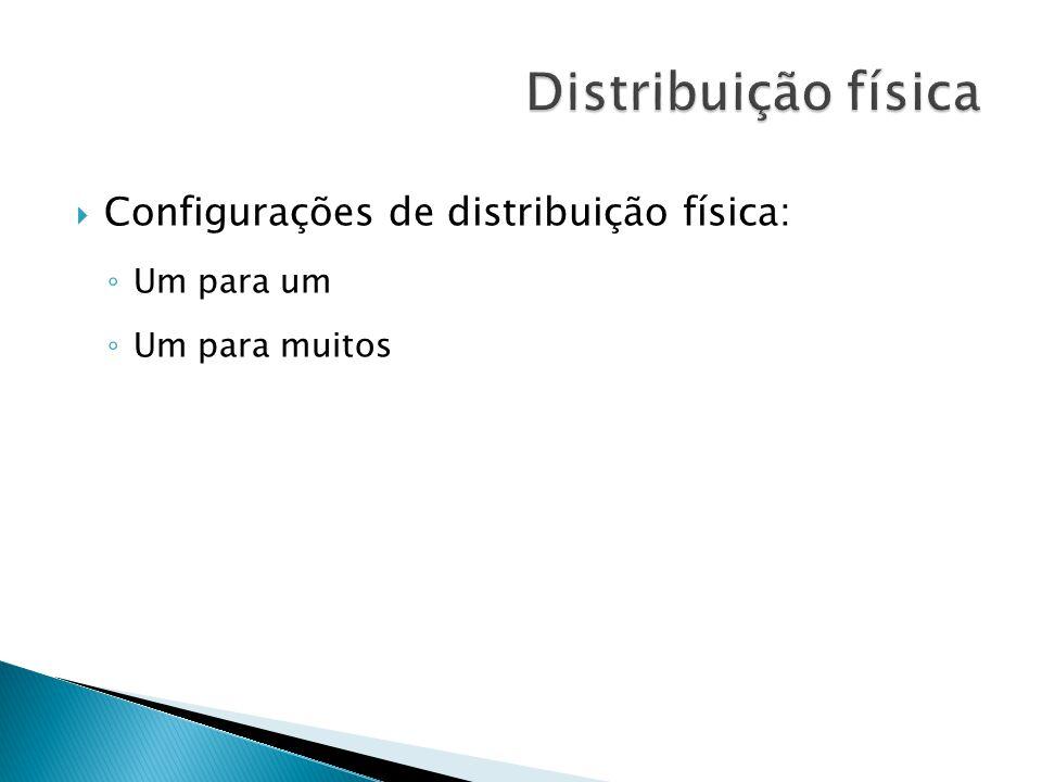 Configurações de distribuição física: Um para um Um para muitos