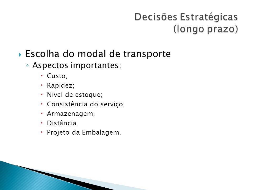 Escolha do modal de transporte Aspectos importantes: Custo; Rapidez; Nível de estoque; Consistência do serviço; Armazenagem; Distância Projeto da Embalagem.