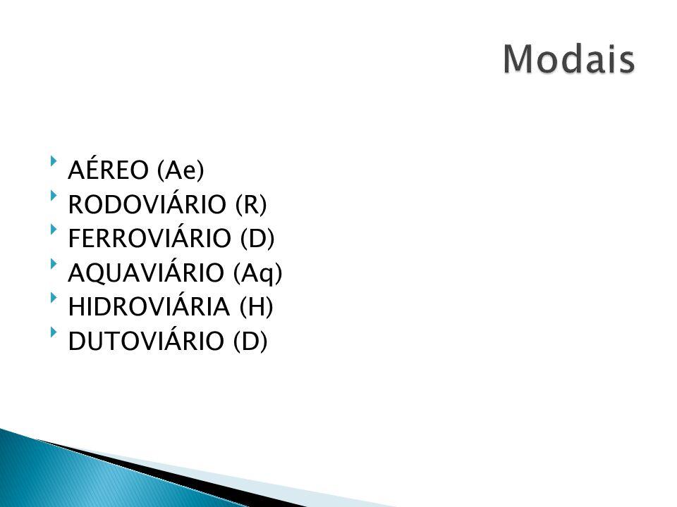 AÉREO (Ae) RODOVIÁRIO (R) FERROVIÁRIO (D) AQUAVIÁRIO (Aq) HIDROVIÁRIA (H) DUTOVIÁRIO (D)