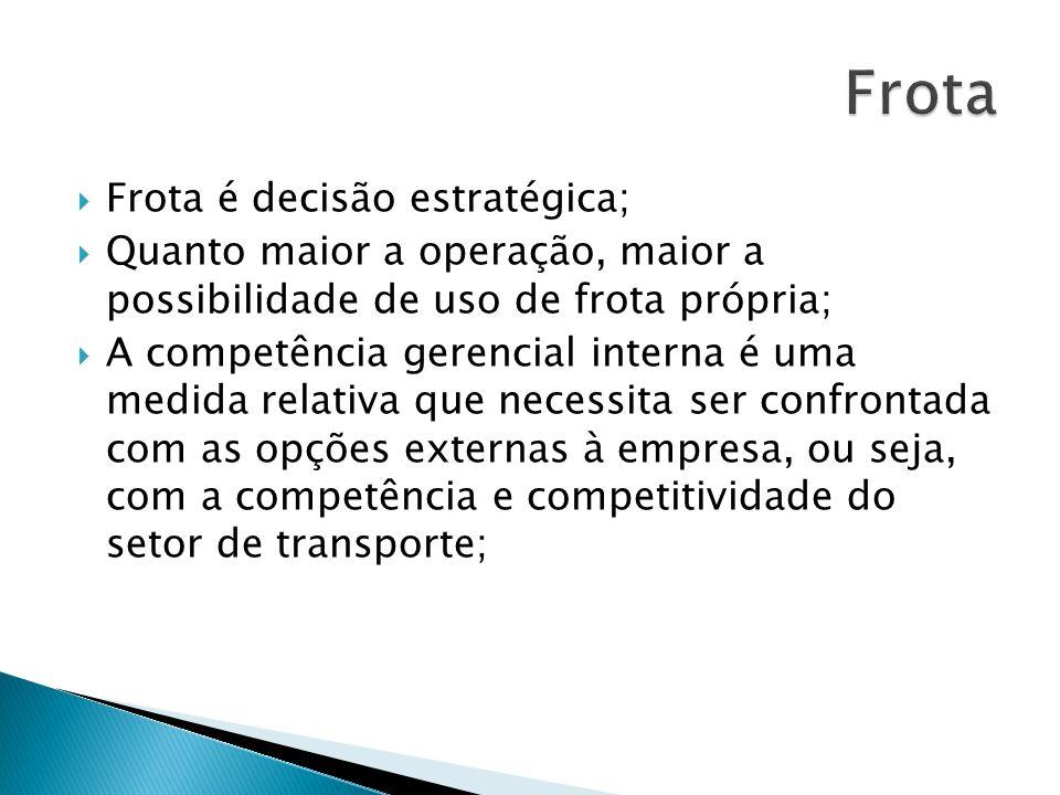 Frota é decisão estratégica; Quanto maior a operação, maior a possibilidade de uso de frota própria; A competência gerencial interna é uma medida relativa que necessita ser confrontada com as opções externas à empresa, ou seja, com a competência e competitividade do setor de transporte;