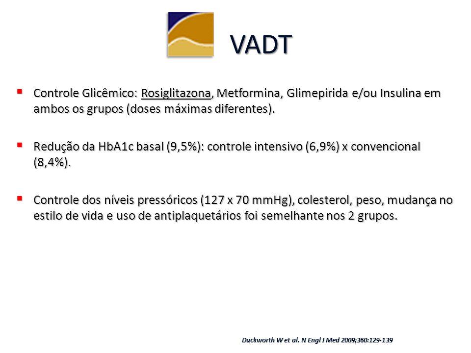VADT Controle Glicêmico: Rosiglitazona, Metformina, Glimepirida e/ou Insulina em ambos os grupos (doses máximas diferentes).