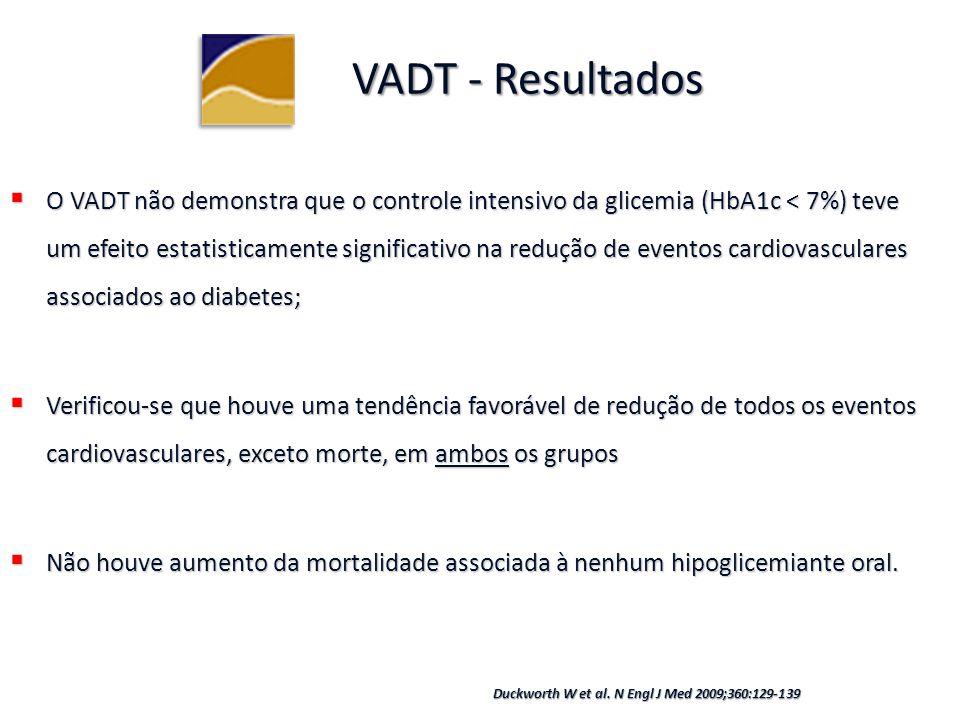 O VADT não demonstra que o controle intensivo da glicemia (HbA1c < 7%) teve um efeito estatisticamente significativo na redução de eventos cardiovasculares associados ao diabetes; O VADT não demonstra que o controle intensivo da glicemia (HbA1c < 7%) teve um efeito estatisticamente significativo na redução de eventos cardiovasculares associados ao diabetes; Verificou-se que houve uma tendência favorável de redução de todos os eventos cardiovasculares, exceto morte, em ambos os grupos Verificou-se que houve uma tendência favorável de redução de todos os eventos cardiovasculares, exceto morte, em ambos os grupos Não houve aumento da mortalidade associada à nenhum hipoglicemiante oral.