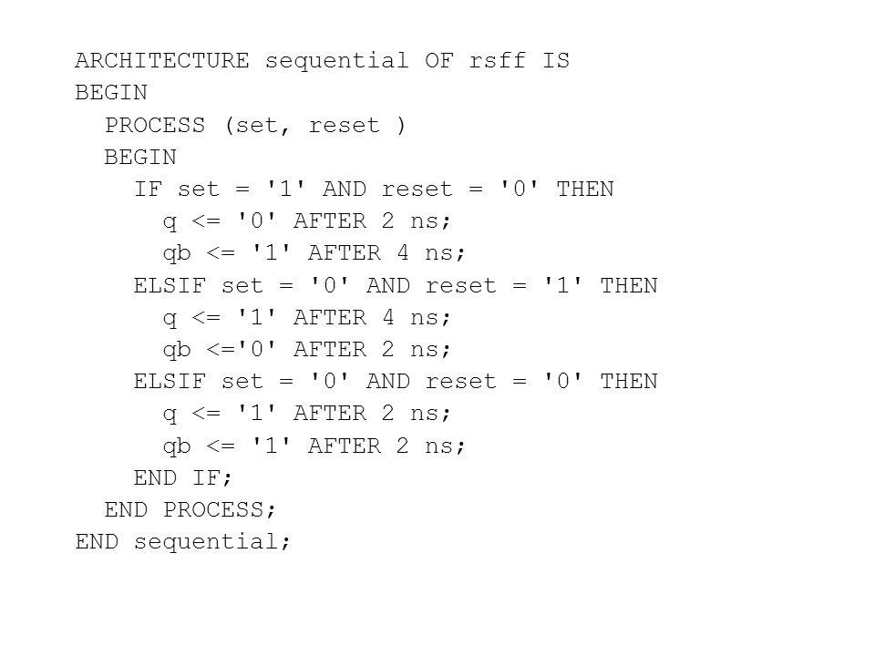 CONFIGURATION rsffcon1 OF rsff IS FOR netlist FOR U1,U2 : mynand USE ENTITY WORK.mynand(version1); END FOR; END rsffcon1; -- rsffcon1 tem uma configuração mais extensa pois -- possui uma estrutura mais hierarquizada.